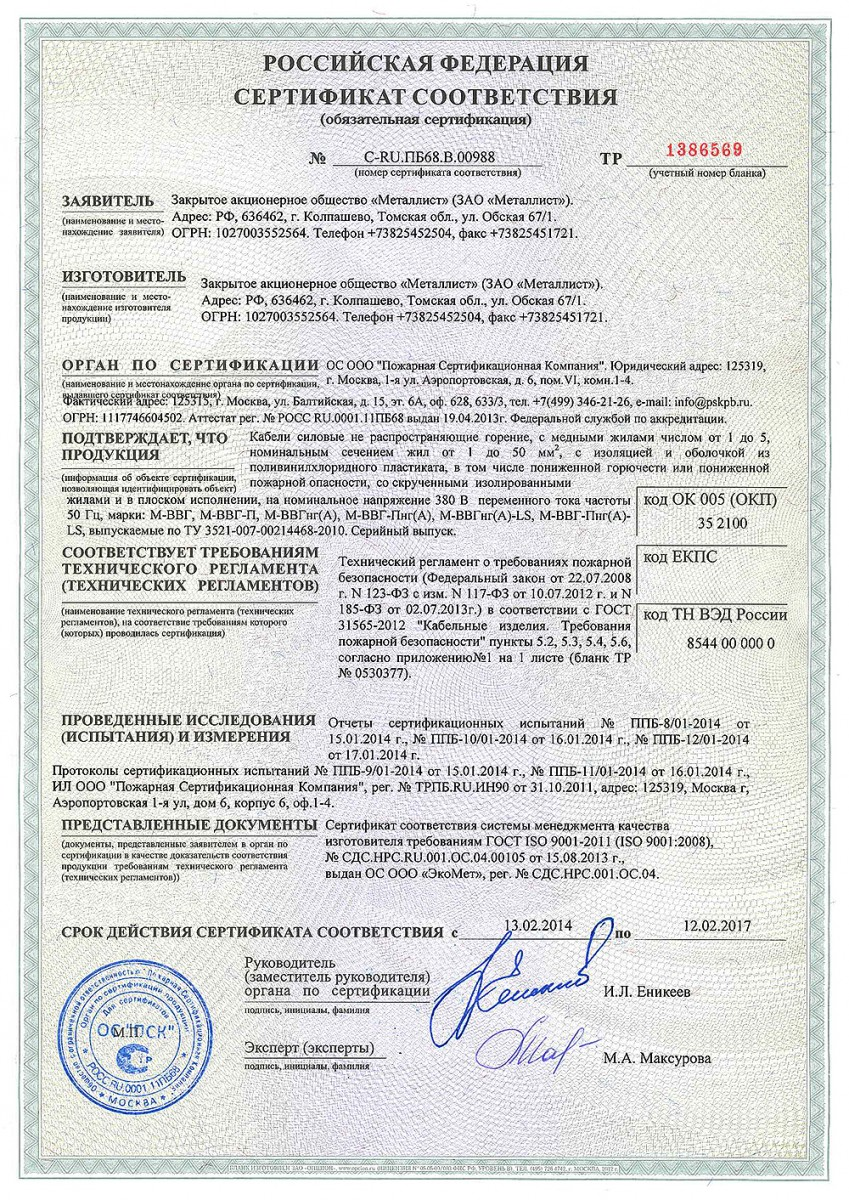 Получение сертификата соответствия нормативным требованиям документов по показателям безо образовательная программа бакалавр спецмальность - стандартизация и сертификация